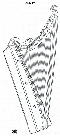 The Hollybrook harp / Robert Bruce Armstrong