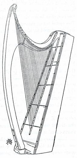 South Kensington harp / Robert Bruce Armstrong