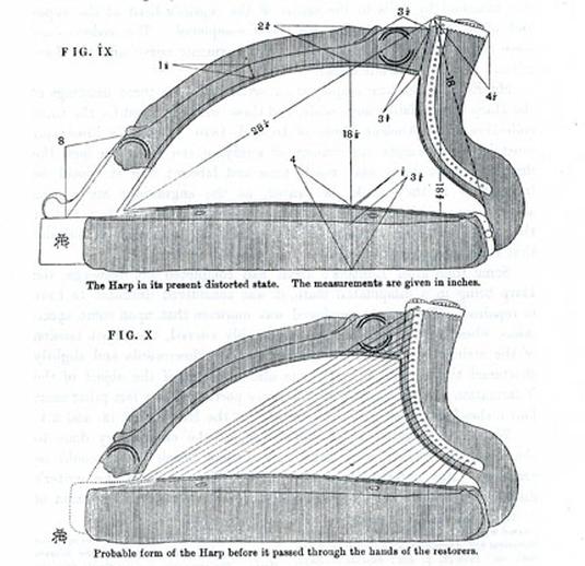 Trinity harp / Robert Bruce Armstrong
